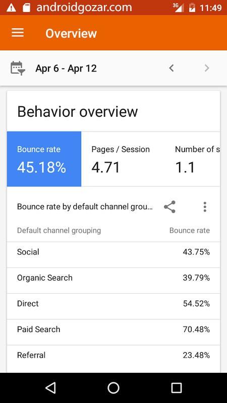 google-analytics-4