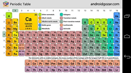 jqsoft-apps-periodictable-hd-1