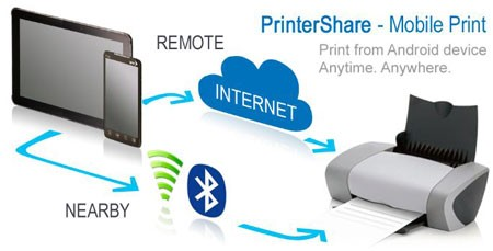 PrinterShare Print Service Premium 11.9.0 دانلود نرم افزار پرینت موبایل
