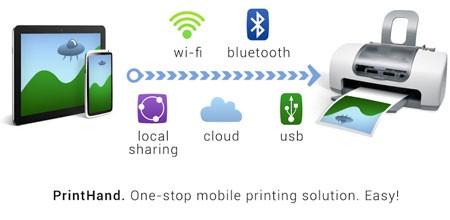PrintHand Mobile Print Premium 9.1.5 دانلود نرم افزار پرینت موبایل