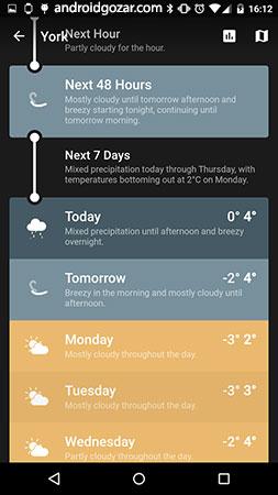samruston-weather-3