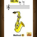 saxophone-all-in-one-pro-2