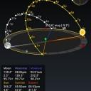 sun-surveyor-2