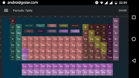 Periodic Table 1.0.1 دانلود نرم افزار جدول تناوبی و نمودار حلالیت