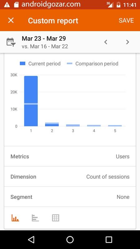 Google Analytics 3.8.9 دانلود نرم افزار گوگل آنالیتیکس اندروید