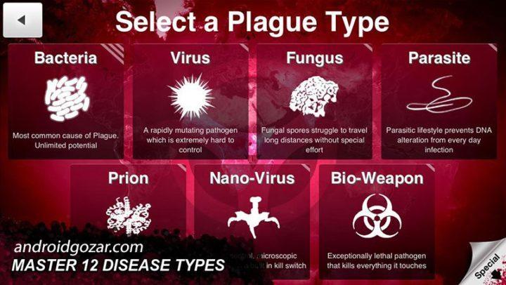 دانلود Plague Inc. 1.18.5 بازی ویروسی کردن جهان اندروید + مود