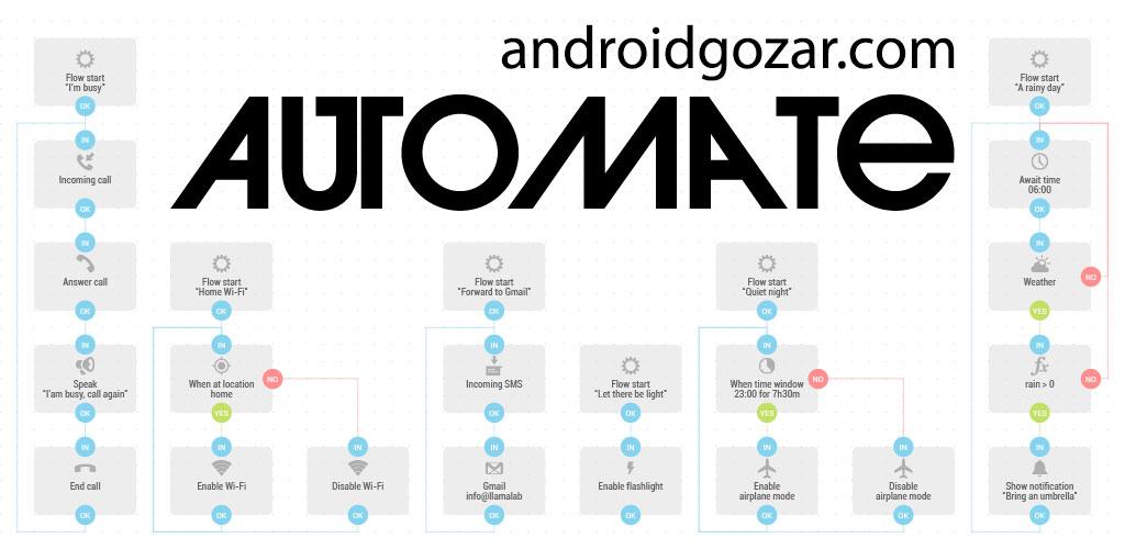 Automate Premium 1.20.5 دانلود برنامه انجام خودکار کارها در اندروید