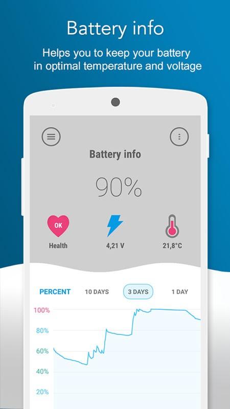 Battery Lifespan Extender Premium 1.2.4 دانلود نرم افزار افزایش طول عمر باتری اندروید
