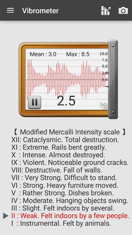 دانلود Smart Tools mini 1.1.0 برنامه جعبه ابزار پیشرفته اندروید