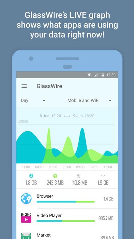 دانلود GlassWire Data Usage Monitor Pro 3.0.360r کنترل مصرف اینترنت اندروید