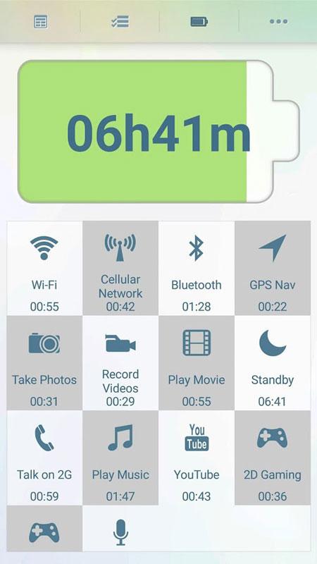 دانلود Phone Doctor Plus 1.10.3 برنامه تست سلامت سخت افزار گوشی اندروید