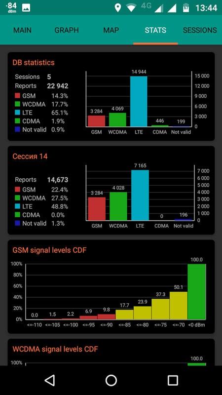 دانلود برنامه NetMonitor Pro 1.63 نمایش دکل موبایل برای اندروید