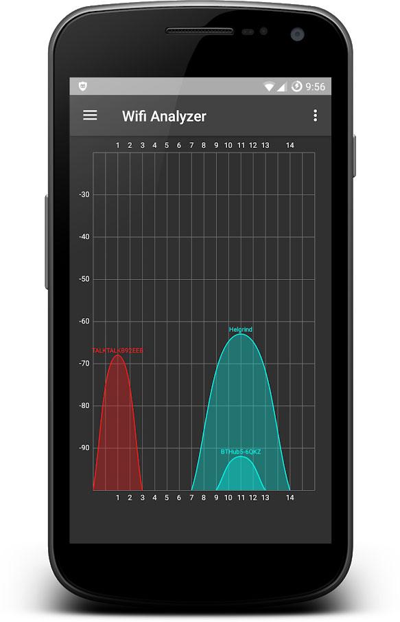 WiFi Analyzer GOLD 1.4.16 دانلود برنامه افزایش سرعت وای فای اندروید