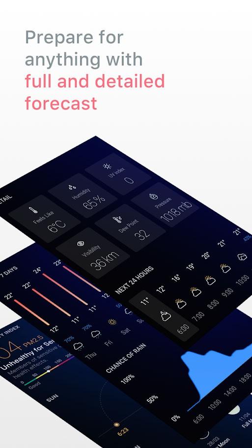 دانلود Today Weather Premium 1.4.4-9.141219 – برنامه هواشناسی اندروید