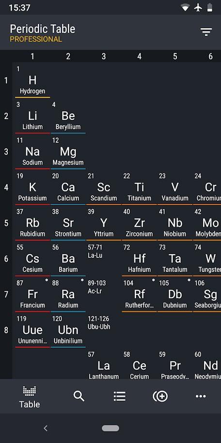 دانلود Periodic Table 2020 PRO 0.2.105 جدول تناوبی عناصر اندروید