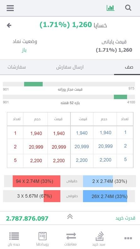 دانلود برنامه موبیکسو کارگزاری فارابی برای اندروید و iOS آیفون