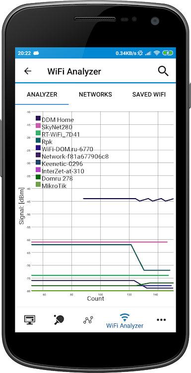 دانلود WiFi Tools: Network Scanner Pro 1.4 برنامه ابزار شبکه اندروید