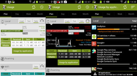 3G Watchdog Pro 1.28.7 دانلود نرم افزار مدیریت مصرف اینترنت اندروید