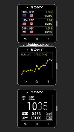 دانلود aCurrency Pro (exchange rate) 5.22 – برنامه نرخ لحظه ای ارز اندروید