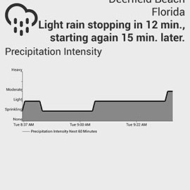 Arcus Weather PRO 6.0.0.3 دانلود نرم افزار پیش بینی دقیق آب و هوا