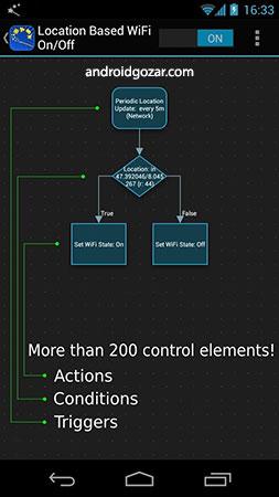 Automagic * Automation 1.37.0 دانلود نرم افزار انجام خودکار کارها