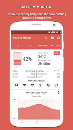 Powerful System Monitor 6.2.5 دانلود نرم افزار نظارت بر سیستم اندروید