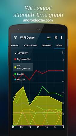 WiFi Data+ 3.6.0 دانلود نرم افزار آنالیز شبکه وای فای اندروید