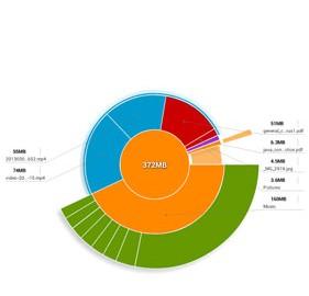 Device Storage Analyzer Pro 1.43 دانلود نرم افزار آنالیز فضای ذخیره سازی