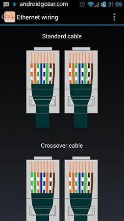 دانلود Electrical calculations PRO 7.9.1 برنامه محاسبات برق اندروید