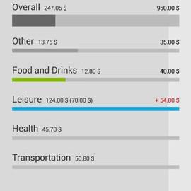 Expense Manager 2.2.4 Unlocked دانلود نرم افزار مدیریت هزینه ها