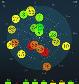 GPS Data+ 3.6.0 دانلود نرم افزار نمایش اطلاعات دقیق GPS اندروید