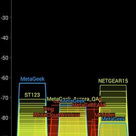 inSSIDer 4.0.2.9 دانلود نرم افزار اسکن و عیب یابی شبکه بی سیم