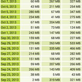 Internet Speed Meter 1.4.10 اندازه گیری سرعت اینترنت اندروید