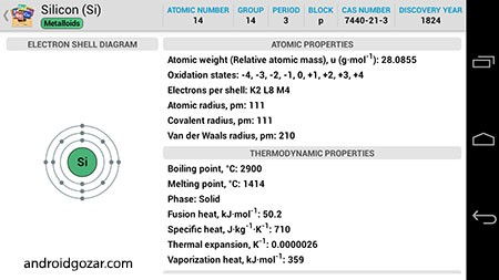 دانلود Periodic Table 2020 Pro 7.6.2 برنامه جدول تناوبی مندلیف اندروید