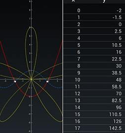 MathsApp Graphing Calculator 1.3.1 دانلود ماشین حساب نموداری