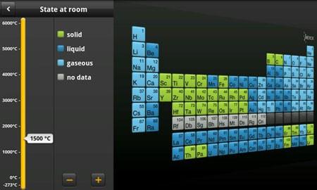 Merck PTE HD 1.2.4.1 دانلود نرم افزار جدول تناوبی عناصر