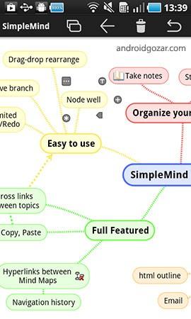 SimpleMind Pro mind mapping 1.21.1 نقشه برداری ذهنی اندروید