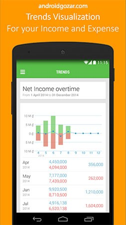 Money Lover Premium 3.8.140.2019080802 دانلود برنامه مدیریت امور مالی اندروید