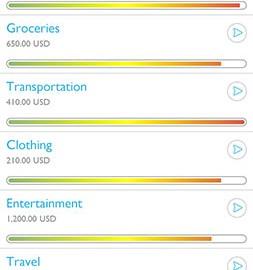 MoneyWiz – Personal Finance 1.6.0 دانلود نرم افزار امور مالی شخصی