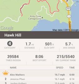 Strava Running and Cycling GPS Premium 68.0.0 دانلود نرم افزار ردیابی دوچرخه سواری