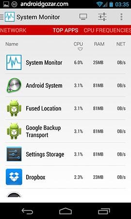System Monitor 1.5.2 Patched دانلود نرم افزار موبایل نظارت سیستم