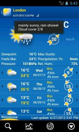 دانلود WeatherPro Premium 5.6 برنامه هواشناسی اندروید