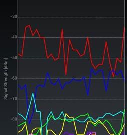 Wifi Analyzer 3.11.2 Ad-Free دانلود نرم افزار تحلیل Wi-Fi اندروید