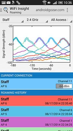 WiFi Insight WiFi Analyzer 1.0.2 دانلود نرم افزار تحلیل WiFi